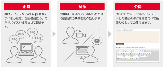 FAQを選ぶだけで、専門スタッフが分かりやすい動画FAQを短納期で制作