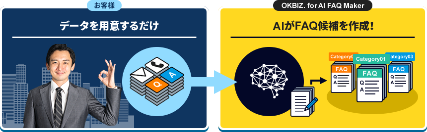 OKBIZ. for AI FAQ Makerの概要