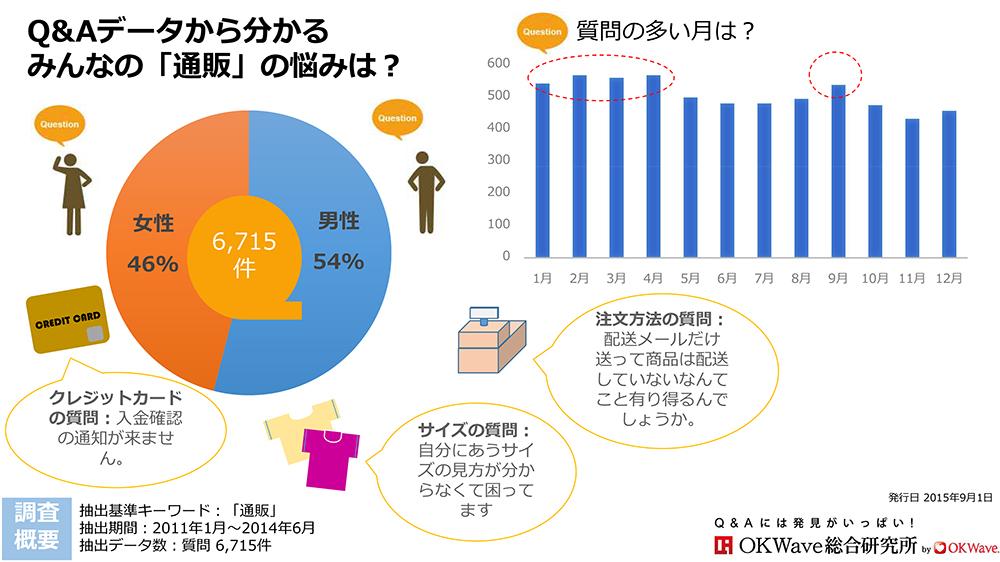 infographic_20159ec