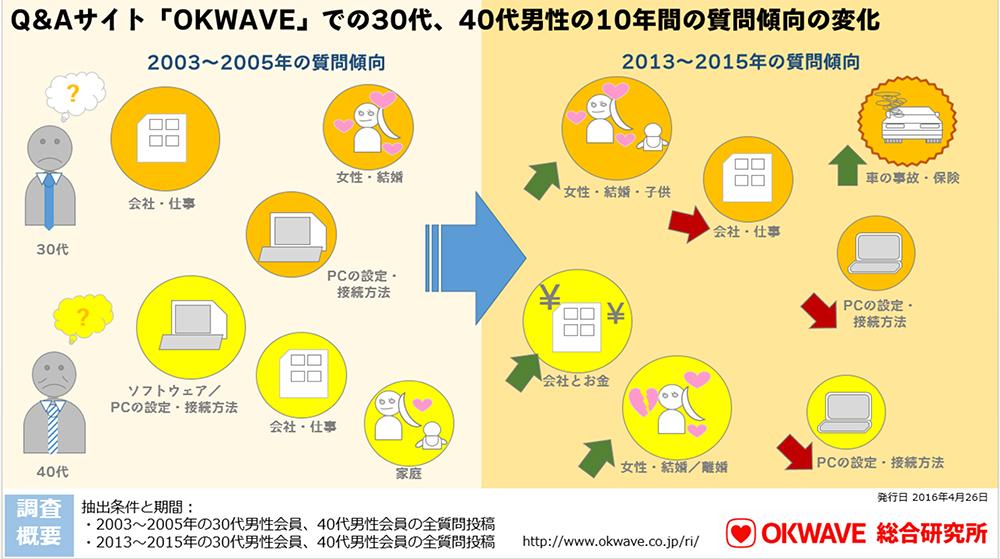 infographic_201604men